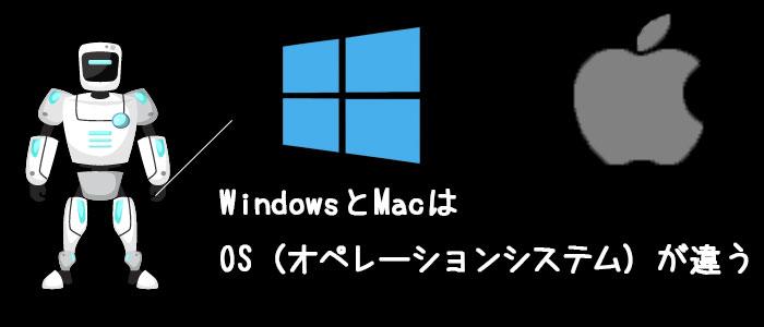 違い1 : WindowsとMacはOSが違う