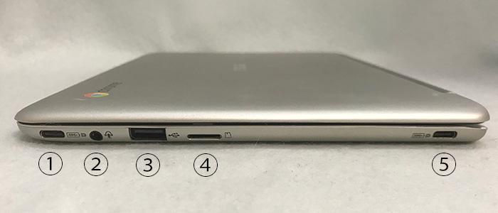 C101PA 右側面インターフェース