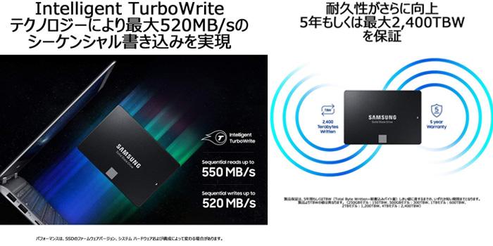 【Samsung】860 EVO