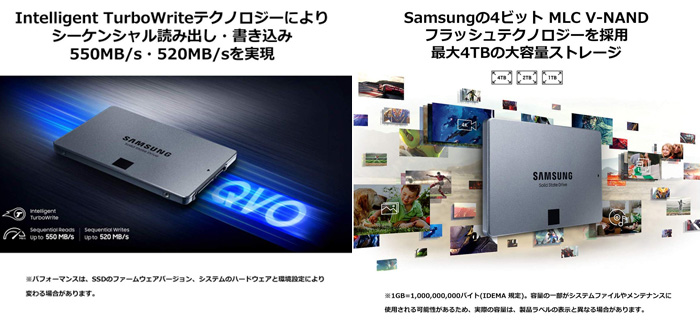 【Samsung】860 QVO
