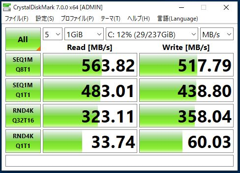 mouse C1 SSDベンチ