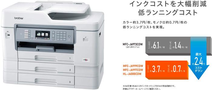 プリビオ MFC-J6999CDW