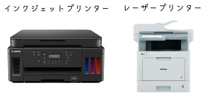 プリンター印刷の種類
